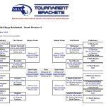 Tournament Bracket!!  RHS Boys vs Bishop Feehan: First Round of the Playoffs