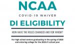 NCAA COVID-19 Waiver Info