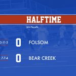 2019-20 Folsom Boys Soccer Tied at Halftime