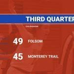 2019-20 Folsom Girls BB vs Monterey Trail- 3rd Quarter