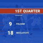 2019-20 Folsom Girls Basketball vs McClatchy-1st Quarter