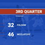2019-20 Folsom Girls Basketball vs McClatchy-3rd Quarter