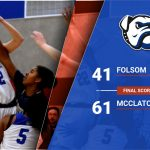2019-20 Folsom Girls Basketball Competes at McClatchy in SJS Playoffs