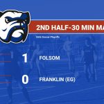 2019-20 Folsom Girls Soccer Playoffs (2) vs Franklin (EG)-30 Min 2nd Half