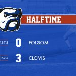 2019-20 Folsom Girls Soccer Playing Tough but Trailing at Halftime