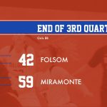 2019-20 Folsom Girls Basketball Playoffs-3rd Q
