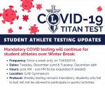 Covid Testing Dates over Winter Break