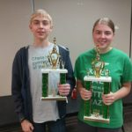 WI Junior Open – Chess Results