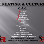 Rough Rider Athletics – Creating a Culture of Excellence Built on Tradition