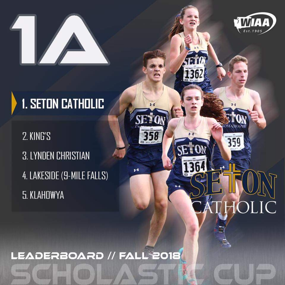 Seton is #1 in Standings for WIAA Scholastic Cup