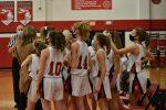 8th Grade Girls Basketball Vs Hesperia