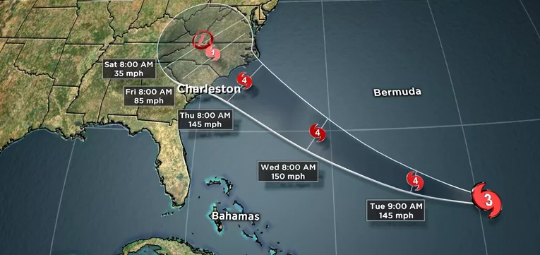 Hurricane Florence: Athletic Update (9/10 @ 3:30 PM)