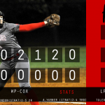 Lady Knights Defeat Wando 8-2, Move to 2-0 In Region 7-AAAAA