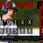 Knights Win Final Regular Season Home Game 13-3