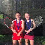 2019 Tennis Results