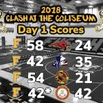 Cadet's go 4-0 on Day One of the Clash at the Coliseum Wrestling Tournament