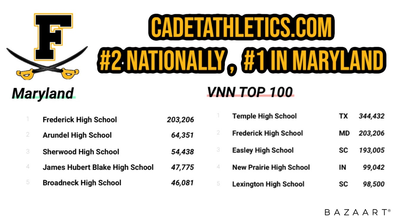 Thank you for making Cadetathletics.com #2 Nationally, #1 in Maryland for total page views