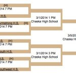 Boys Bball #1 seed in Section 6AAAA