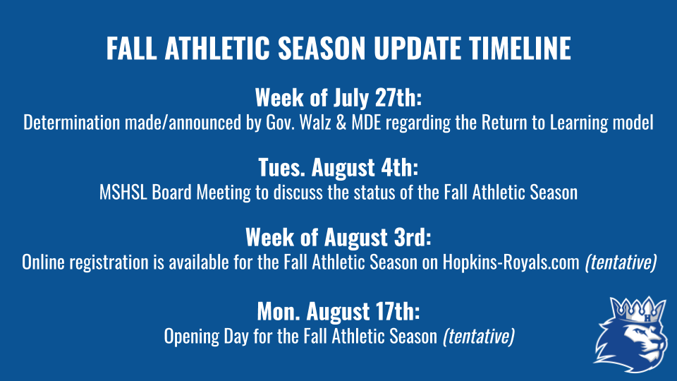 Fall Athletic Season  Update Timeline