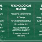 The Benefits Of Being A Student-Athlete