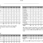 Boys Varsity Baseball beats Whiting 8 – 0