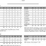 Boys Varsity Baseball beats Merrillville 12 – 2