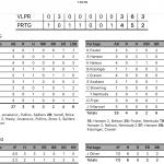 Boys Varsity Baseball beats Valparaiso 4 – 3