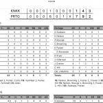 Boys Varsity Baseball beats Kankakee Valley 7 – 1