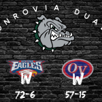 Congratulations to all Bulldog Wrestlers as they finish (4-0) today at the Monrovia Duals!!
