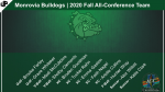 All-Conference Athletes – Fall 2020