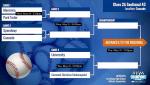 IHSAA Baseball ⚾ Sectional Draw
