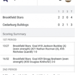 Boys Varsity Hockey beats Cedarburg 4 – 3