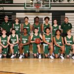 2019-20 Winter Team Photos