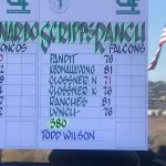 Girls Golf - CIF Round 1 Sectionals