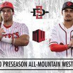 2017 Alumnus Matt Rudick Named To 2020 Preseason All Mountain West Team