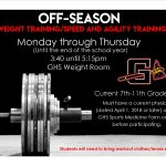 Speed Agility and Weightlifting
