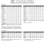 Boys Freshman Baseball beats Ware Shoals 11 – 1