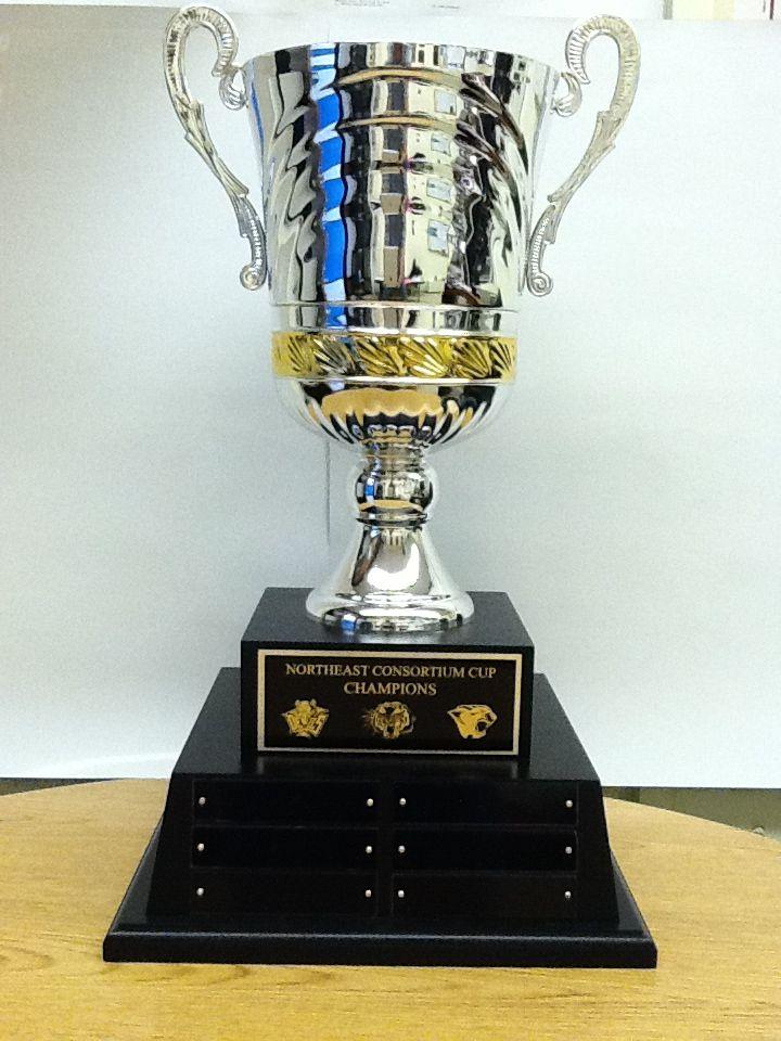 Northeast Consortium Cup Standings