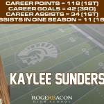 Kaylee Sunders '18 leaves mark in girl's soccer history