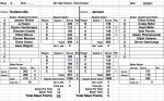 Boys Varsity Bowling beats Jenison 25 – 5