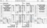 Boys Varsity Bowling beats Zeeland East High School/Zeeland West 27 – 3