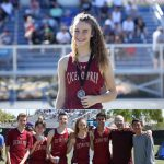 HS Track Results