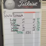 Golf WCC Results