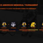 Bruce Anderson Memorial Tournament Starts Today!!