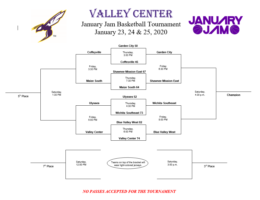 Updated January Jam Bracket