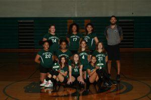Girls Volleyball 7th Grade B Team