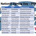 National Signing Day – Spring 2020
