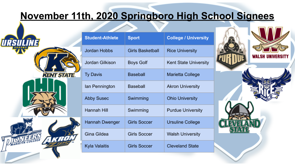 Nine Springboro Athletes To Sign During Signing Day Today