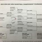 HHC Girl's Basketball Tournament Begins!