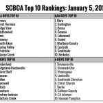 AC Flora Boys Basketball Ranked #1